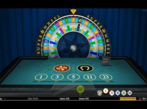 Super Wheel slotmaskinen SS-06